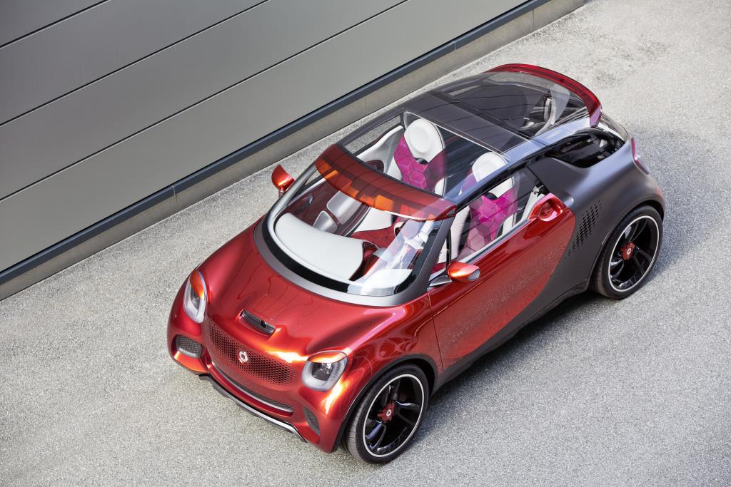 © 2021 Daimler AG