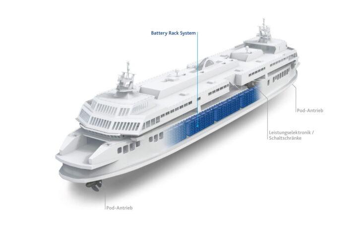 ⚡Ein Schiff Mit 1.2oo Batterien An Bord?!⚡