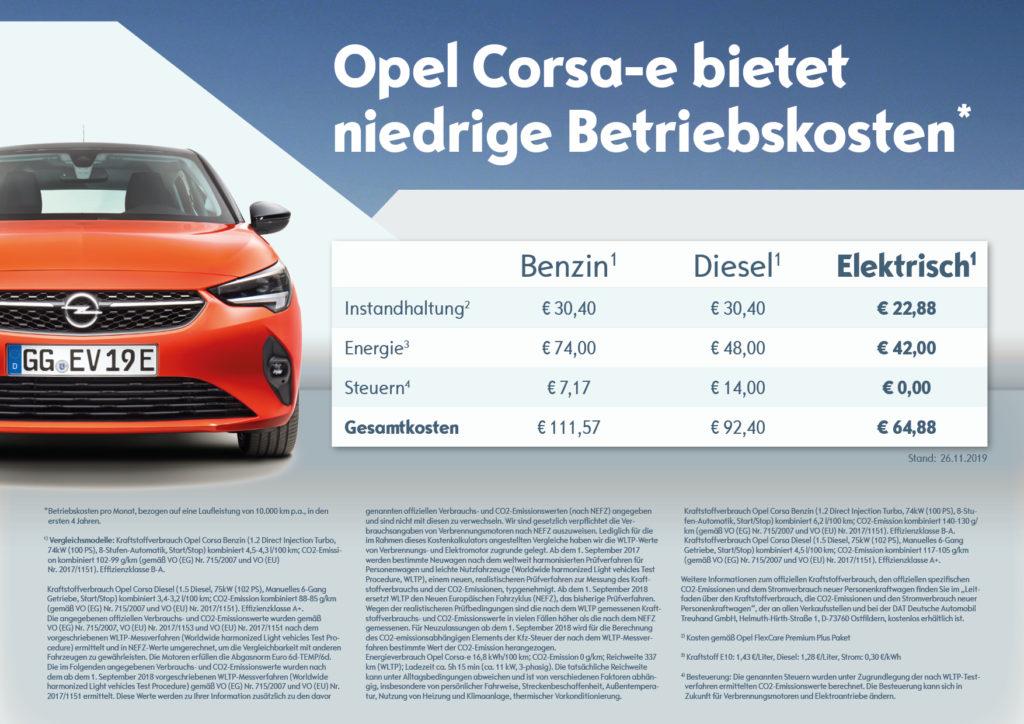 Kostenvergleich Opel Corsa-e | © OPEL 2019
